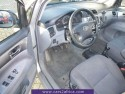 Avensis Verso 2.0